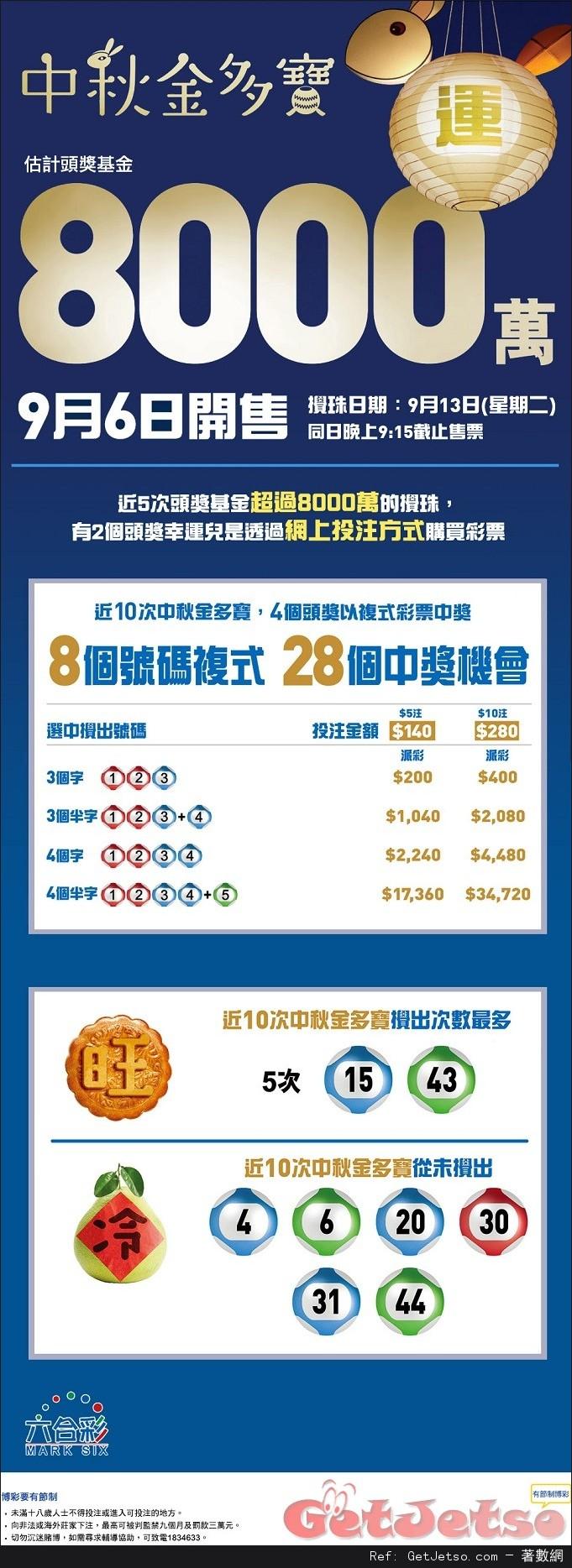 六合彩中秋金多寶頭獎獎金達8000萬(16年9月13日)圖片1