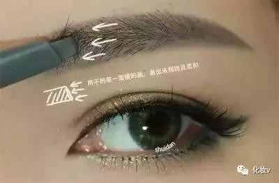 新手畫眉需要哪些工具?怎麼畫眉才好看?